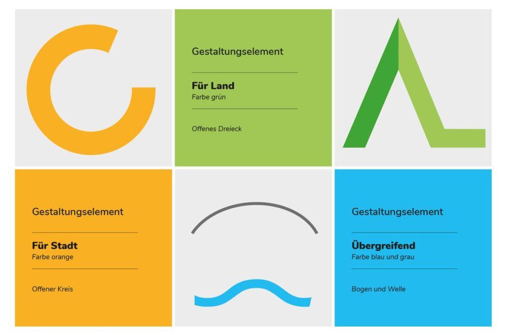Erklärung der Gestaltungselemente für das Logo
