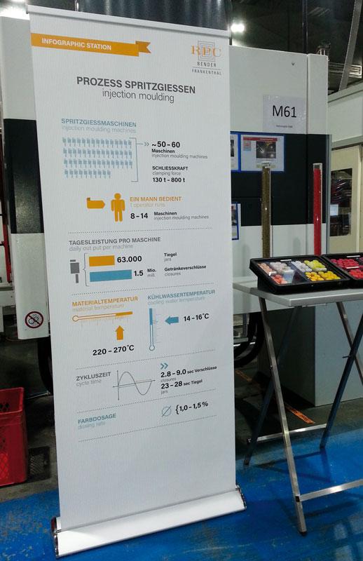 Roll-Up Displays für RPC Bender